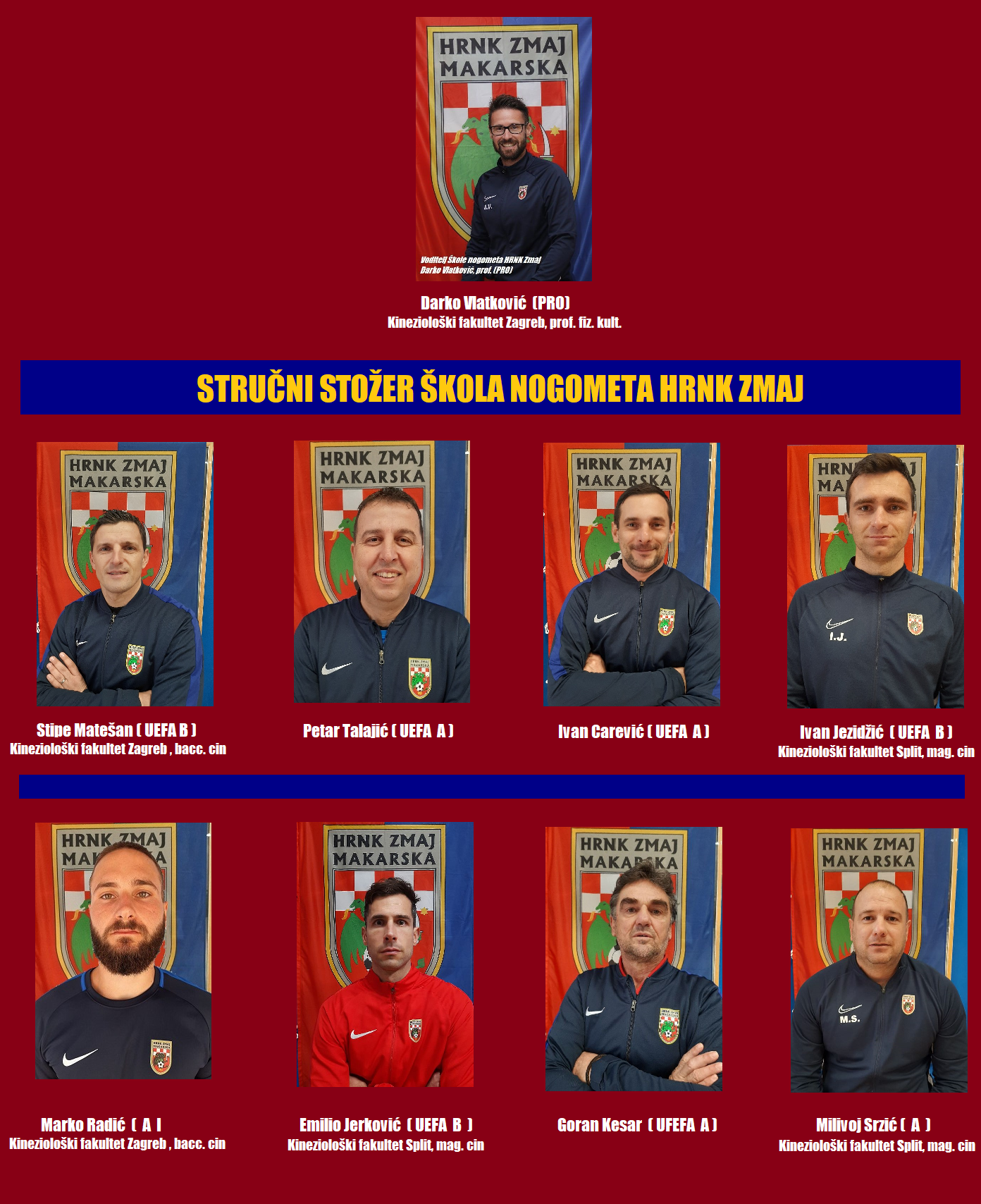 Škola nogometa Zmaj - Struka